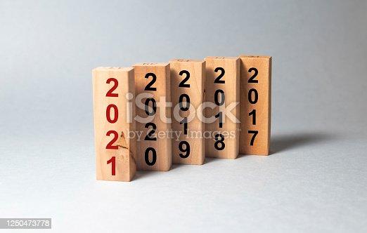 1065669434 istock photo 2017 / 2018 / 2019 / 2020 / 2021 years numbers on wooden blocks 1250473778