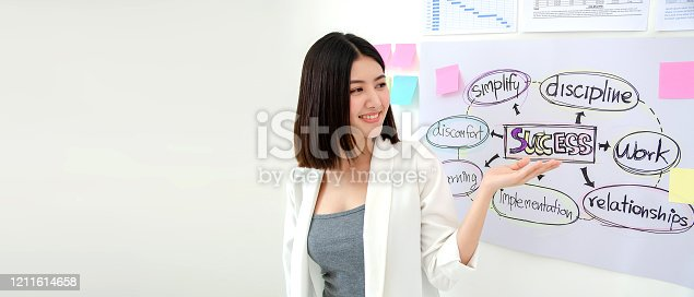 1144568493 istock photo Young asian programmers believe nothing is impossible in the world of Agile concepts. Scrum Master will do everything to make the program successfully developed and delivered to customers in time 1211614658