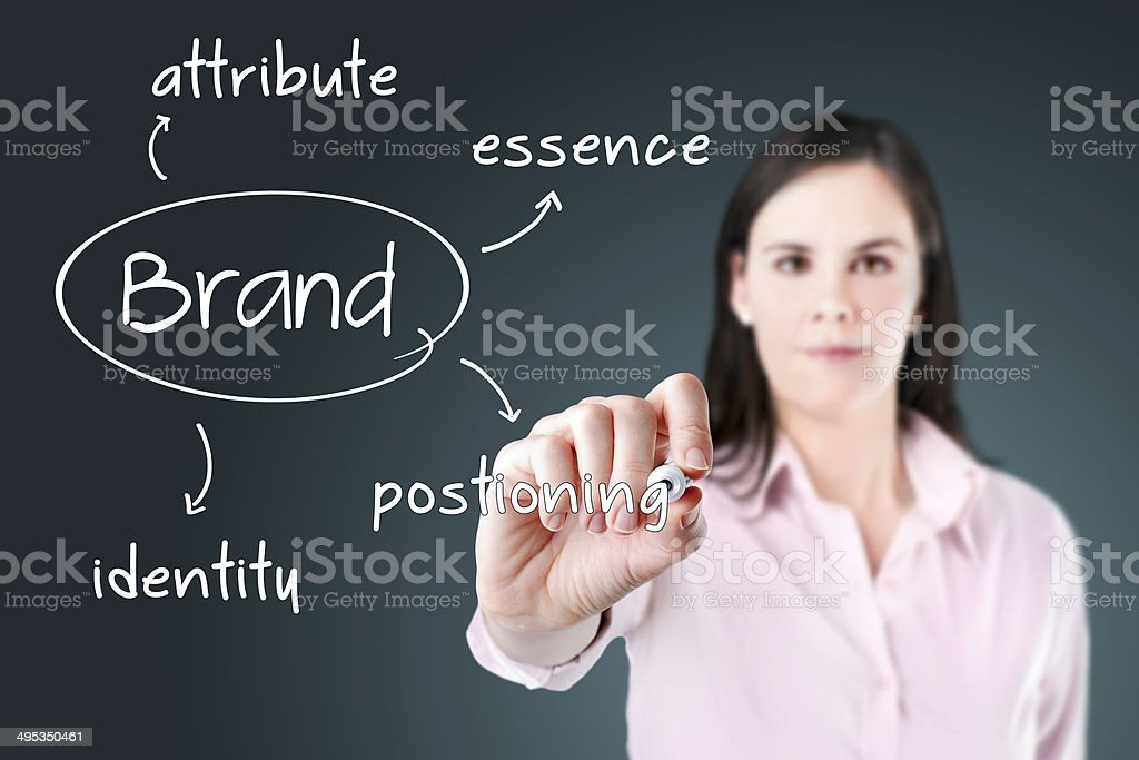 Young business woman writing brand concept. stock photo