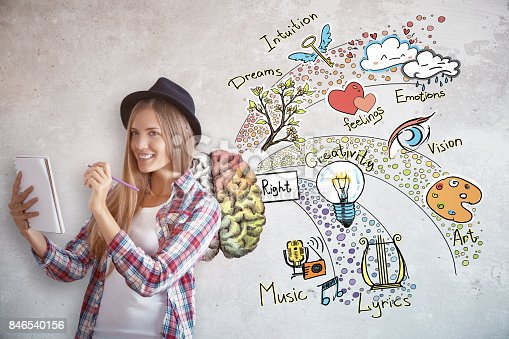 855515858 istock photo Young female artist with brain sketch 846540156