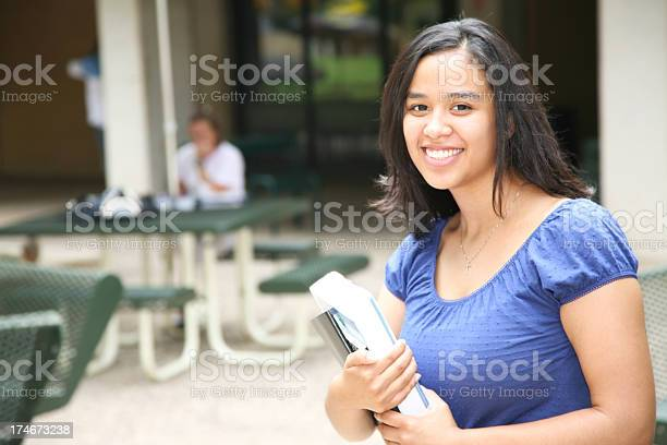 Young female college student holding books outside on campus picture id174673238?b=1&k=6&m=174673238&s=612x612&h=apabmwpazdifujvwrae1rm9s0d2 fiw8shhojjoq6le=