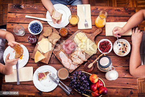 Shoot Brief. Ref: #78 - Traditional Belgium Breakfast - This submission was created with Shoot Production Tool Fee