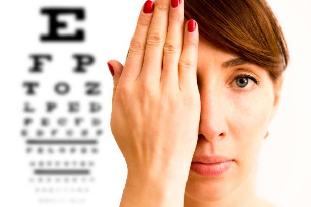 ung kvinna täcker hans ansikte med hand och kontrollera sin vision. diagram för syn testning i bakgrunden. - investigating eye bildbanksfoton och bilder