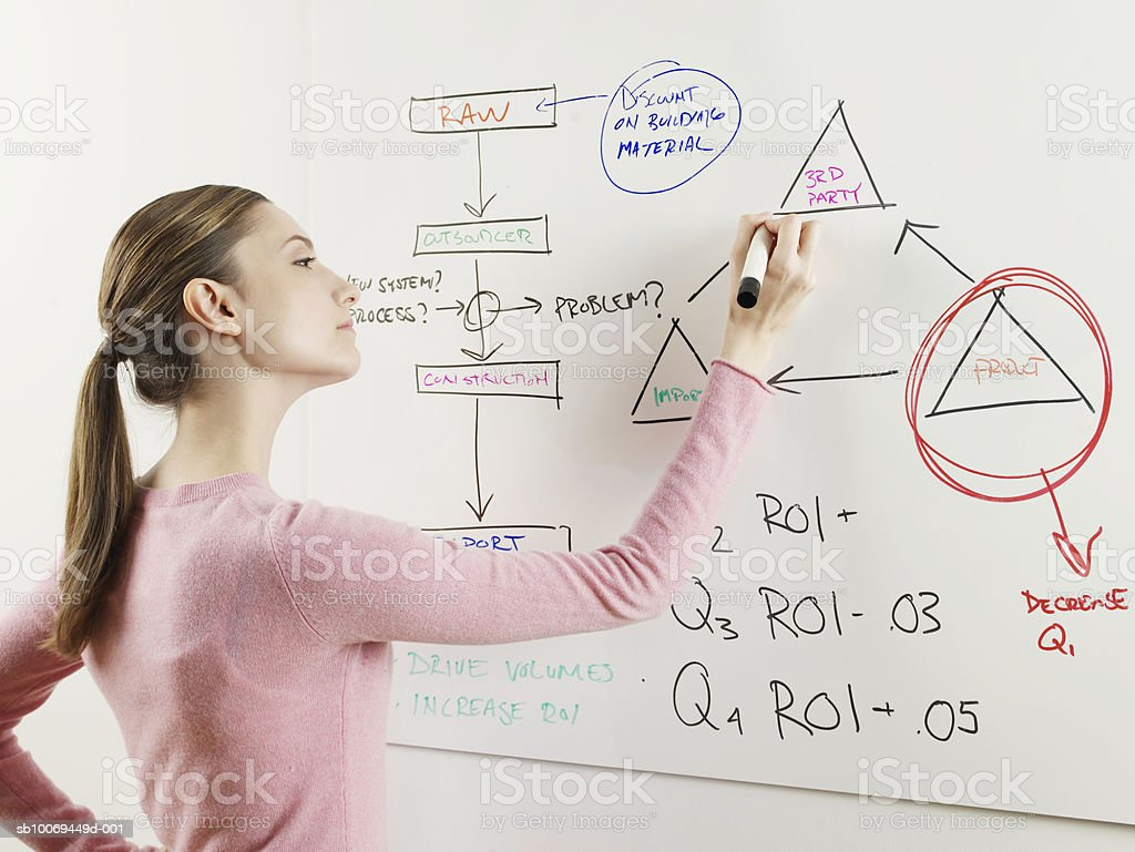 Young woman writing diagram on whiteboard royalty-free stock photo