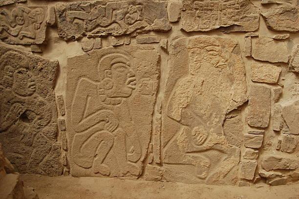 Zapotec Glyphs