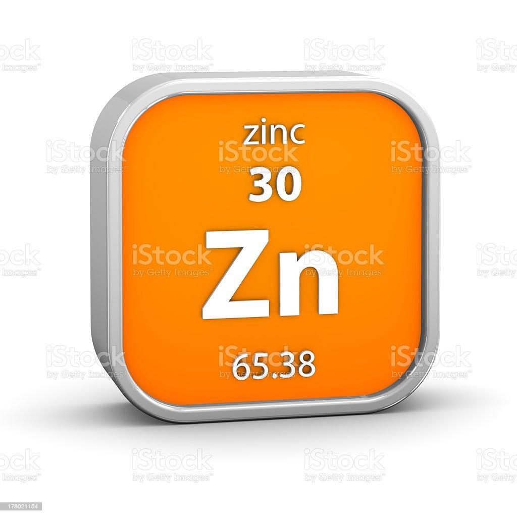 Zinc material sign stock photo