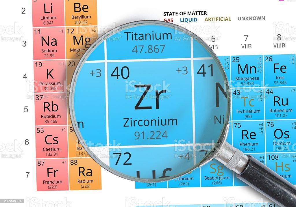 Fotografa de smbolo de circonio zr elemento de la tabla peridica smbolo de circonio zr elemento de la tabla peridica ampliado foto de stock libre de urtaz Choice Image