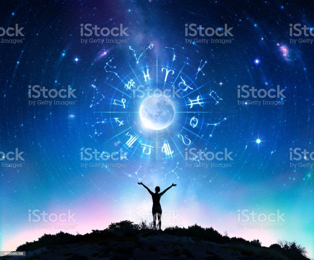 Zodiac Signs In The Sky стоковое фото