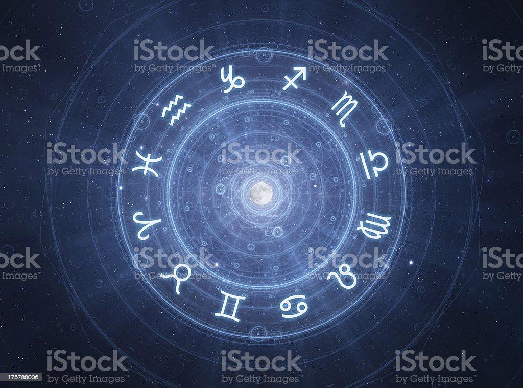 Знаки зодиака стоковое фото