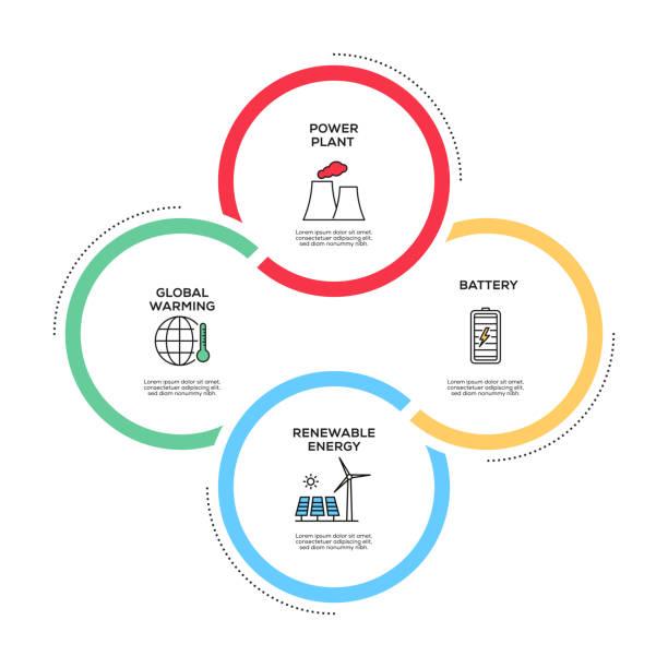 bildbanksillustrationer, clip art samt tecknat material och ikoner med tung och makt industri infographic konceptdesign - ekosystem