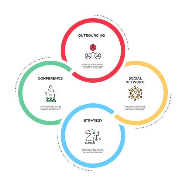 ilustrações de stock, clip art, desenhos animados e ícones de corporate management concept infographic design - circular economy