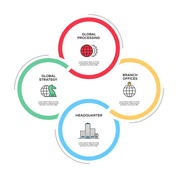 ilustrações de stock, clip art, desenhos animados e ícones de global business infographic design - circular economy