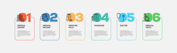 ilustraciones, imágenes clip art, dibujos animados e iconos de stock de infografía salud - infografías de medicina