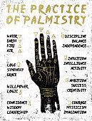 PALMISTRY_HAND_02
