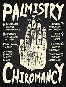 CHIROMANCY_HAND_03_WHITE
