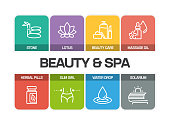 BEAUTY AND SPA RELATED LINE ICONS