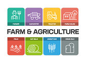 FARM AND AGRICULTURE LINE ICONS