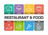 RESTAURANT AND FOOD LINE ICONS