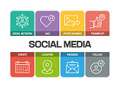 SOCIAL MEDIA RELATED LINE ICONS