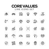 CORE VALUES LINE ICONS