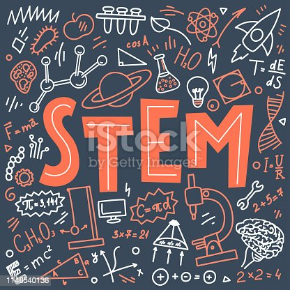 STEM. Science, technology, engineering, mathematics. Science education doodles and hand written word
