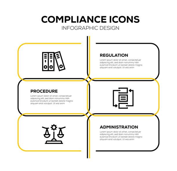 illustrazioni stock, clip art, cartoni animati e icone di tendenza di compliance icon set - box name