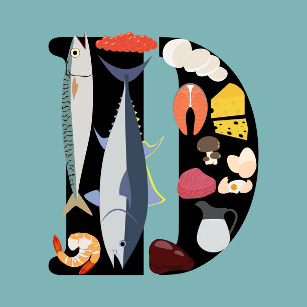 ð¨ð°ð±ð»ð¾ð½ - vitamin d stock illustrations