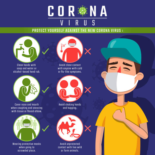protect from the new corona virus - covid stock illustrations