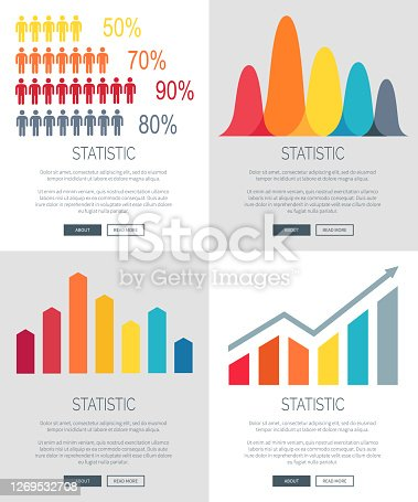 Statistic representation set of four web page designs with colorful bar graphs. Vector illustration of data with room for text and buttons