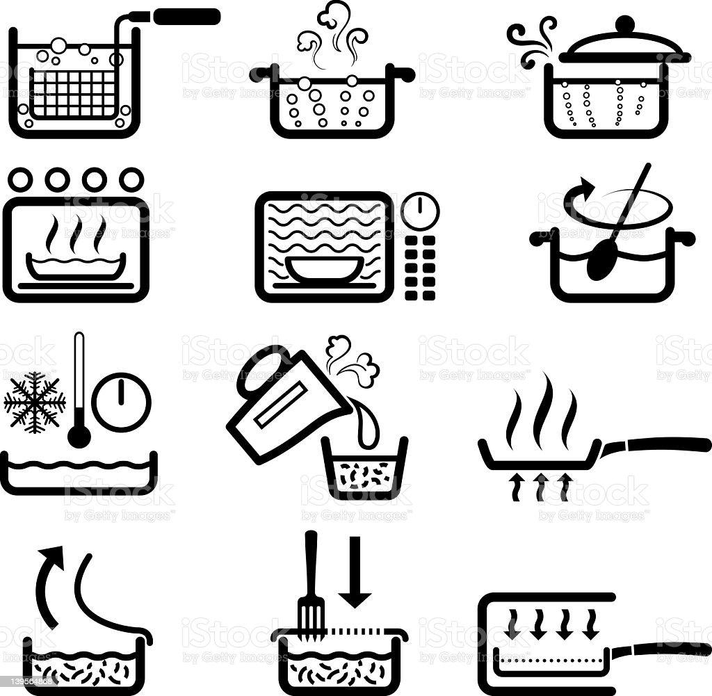 COOKING INSTRUCTIONS vector art illustration