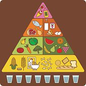 A healthy diet. Please see some similar pictures in my lightboxs: