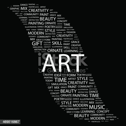 ART. Word cloud concept illustration. Wordcloud collage.
