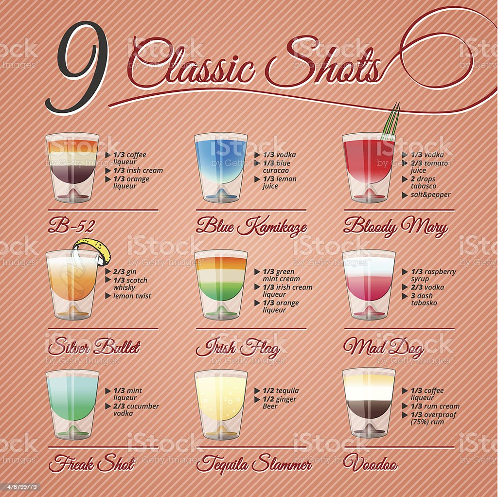 CLASSIC ALCOHOL SHOTS SET royalty-free classic alcohol shots set stock vector art & more images of alcohol