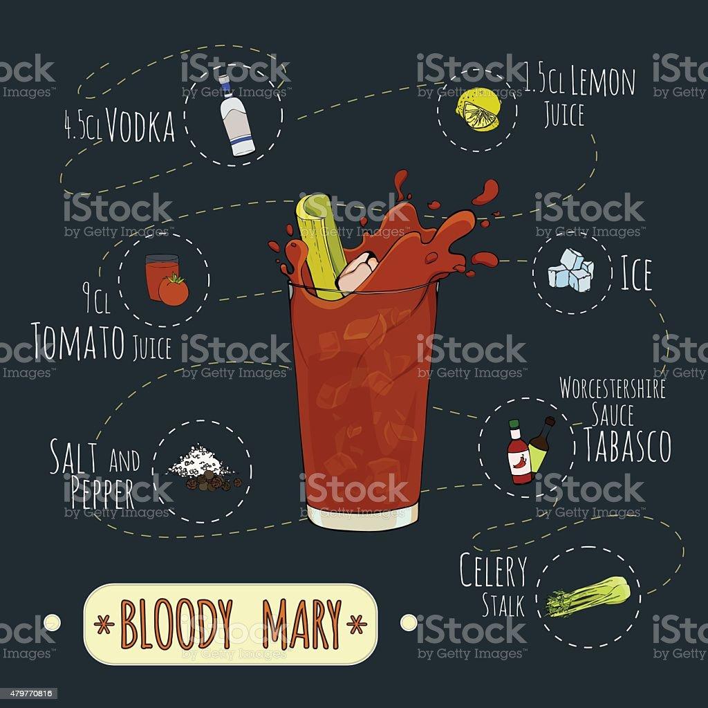 MARY1 vector art illustration