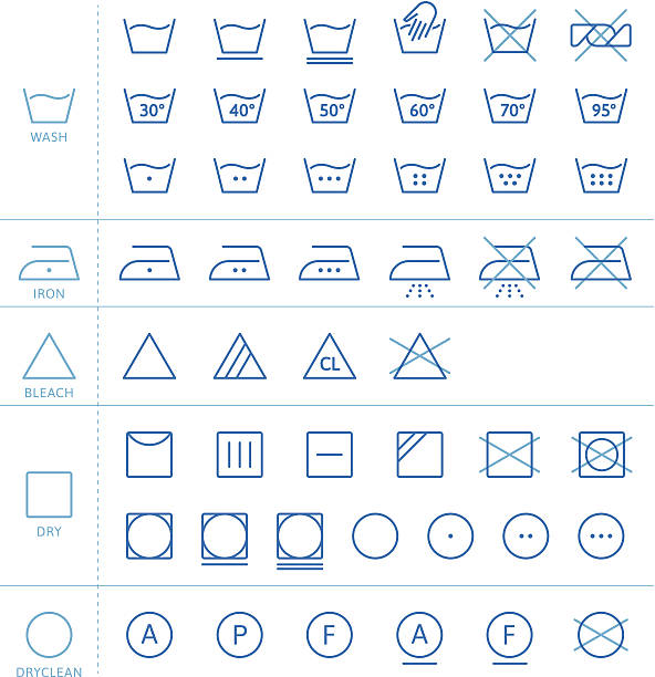 LAUNDRY SYMBOLS Large selection of icons for clothes washing and fabric care instructions. washing stock illustrations