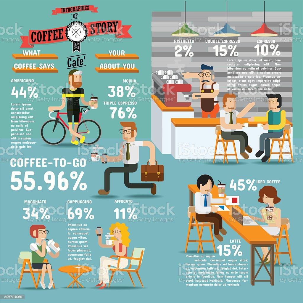 COFFEE STORY vector art illustration