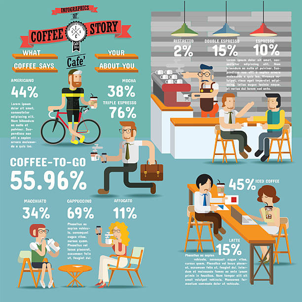 COFFEE STORY Coffee shop illustration design elements, Infographics of coffee story. airport drawings stock illustrations