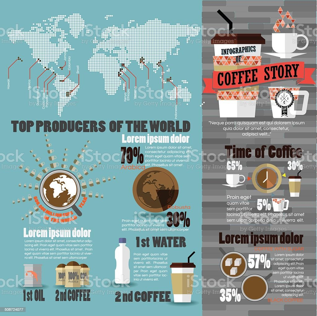 COFFEE STORY vector art illustration