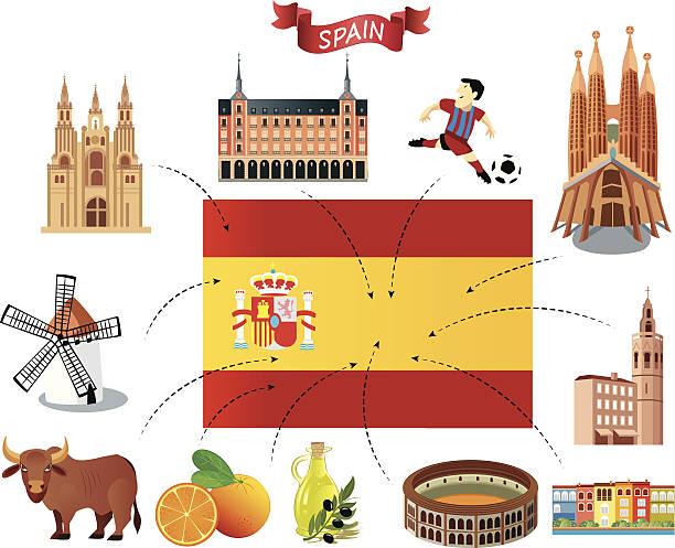 ilustrações de stock, clip art, desenhos animados e ícones de bandeira da espanha - ibiza