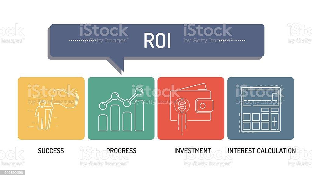 RETURN ON INVESTMENT - LINE ICONS CONCEPT vector art illustration