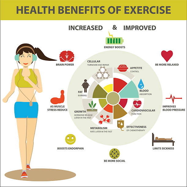 the benefits of exercise in reducing the risk of memory loss and mental diseases in exercise may war The benefits of exercise  this, in turn, boosts concentration levels and cognitive ability, and helps reduce the risk of cognitive degenerative diseases such as alzheimer's see our pages:  exercise may help to reduce the risk of certain cancers.