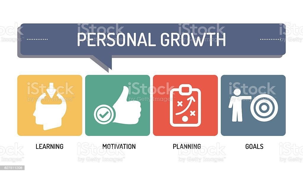 Personal Growth Icon Set Stock Vector Art More Images Of