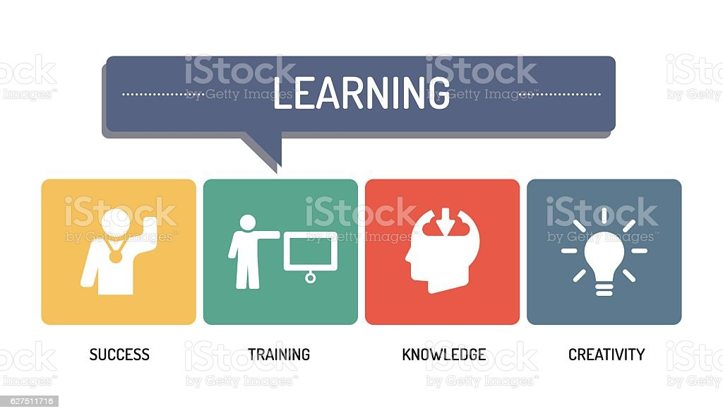 LEARNING - ICON SET vector art illustration