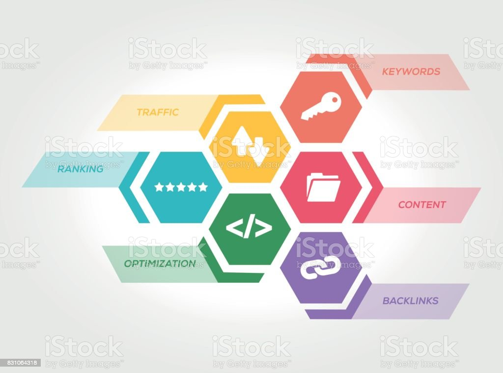 SEARCH ENGINE OPTIMIZATION CONCEPT vector art illustration