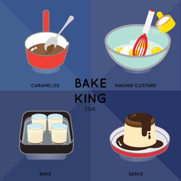 backen sie könig fünf - küchensystem stock-grafiken, -clipart, -cartoons und -symbole
