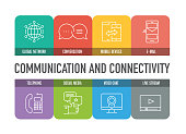 COMMUNICATION AND CONNECTIVITY COLORFUL LINE ICONS