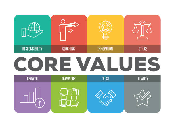 CORE VALUES COLORFUL LINE ICONS vector art illustration