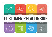 CUSTOMER RELATIONSHIP COLORFUL LINE ICONS