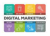 DIGITAL MARKETING COLORFUL LINE ICONS