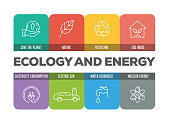 ECOLOGY AND ENERGY COLORFUL LINE ICONS